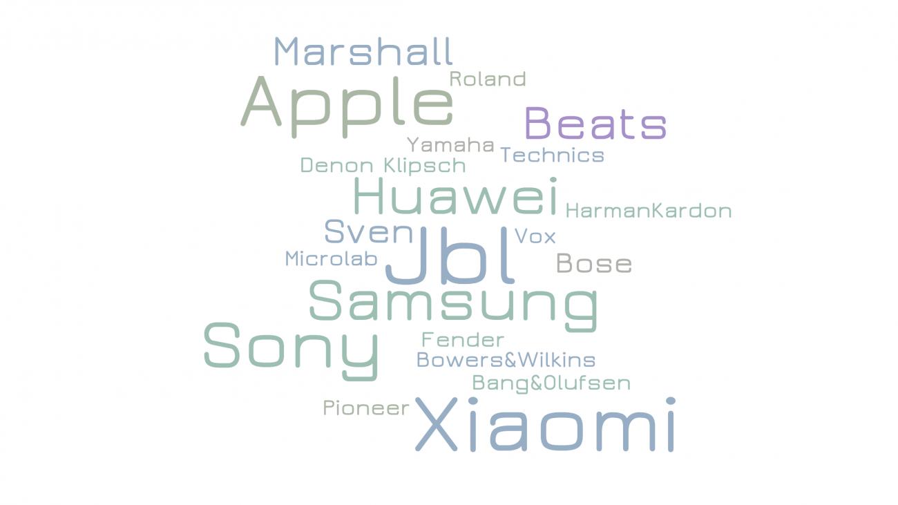 headphone brands rating